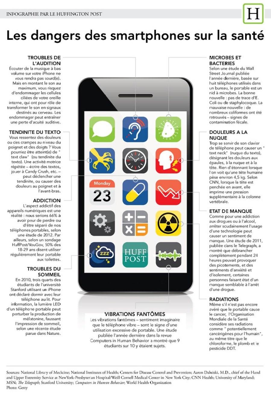 SmartPhoneHealthHazardsFRENCH_0