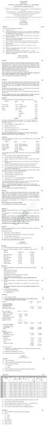 ISC Class 12 Accounts Sample Paper