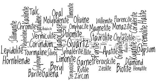 Favorite Minerals of the Geoblogosphere