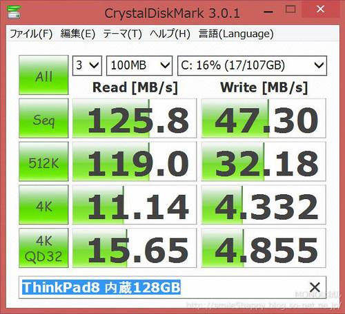 0.ThinkPad8 内蔵eMMC 128GB.jpg