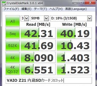 VAIO Z SDカードスロットベンチ