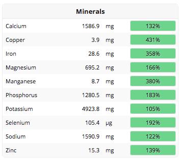 Minerals 2015-07-09