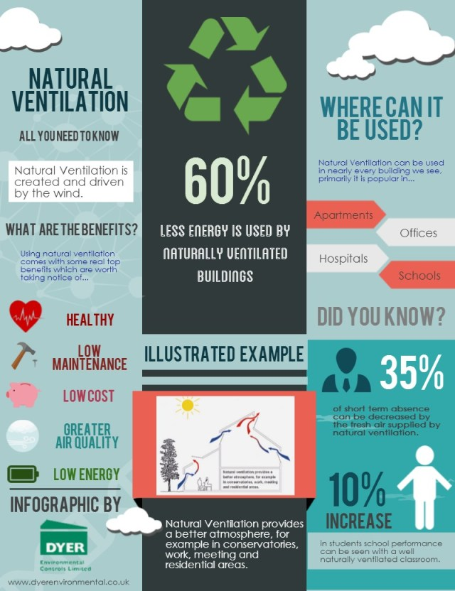 Natural-Ventilation-Systems