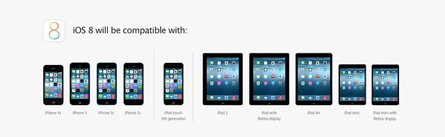 IOS 8 available