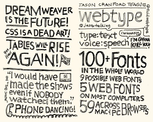 Sketchnotes from Fluid Web Typography.