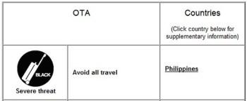HongKong Travelban to Philippines