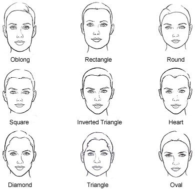 women_face_shape