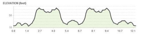 trirock bike elevation