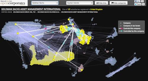 OpenCorporates control map example