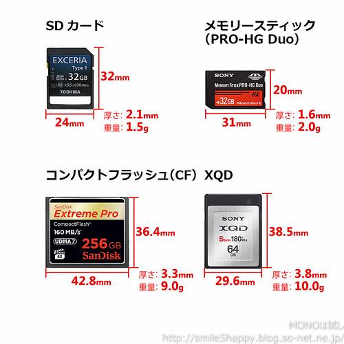 メモリーカードサイズ比較1.jpg