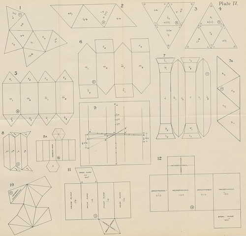 Image taken from page 181 of 'Crystallography for Beginners. With an appendix on the use of the blowpipe and the determination of common minerals, etc. [With 3 tables of diagrams.]'
