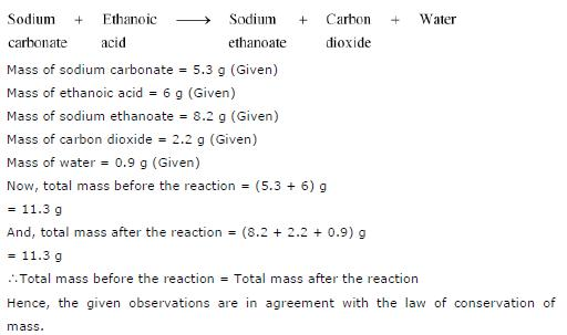 NCERT Solutions for CLass 9th Science: Chapter 3 Atoms and Molecules