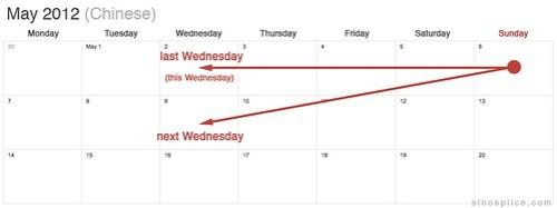 "Understanding ""next week"" in Chinese"