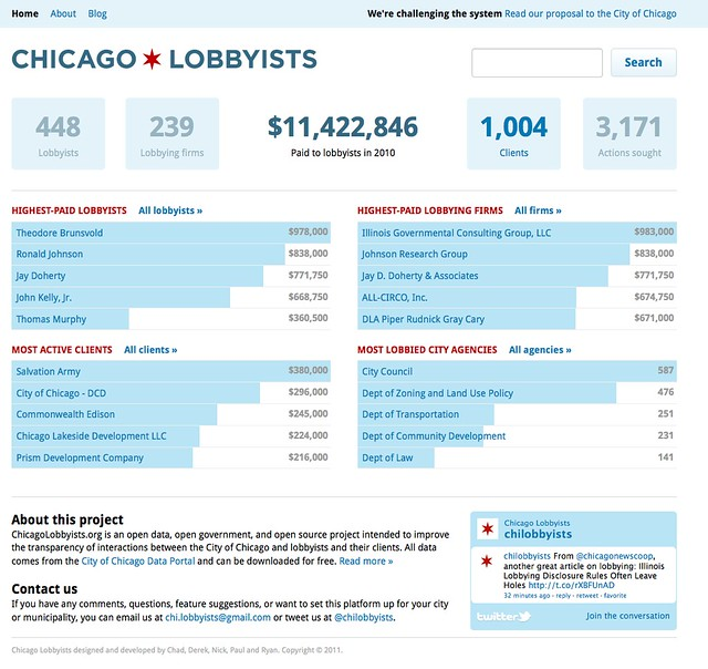 Chicago Lobbyists Homepage