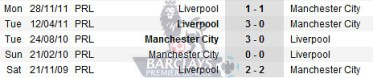 6628389667 8496d7df64 Live: Manchester City vs Liverpool | BPL | Games Week 20 Results
