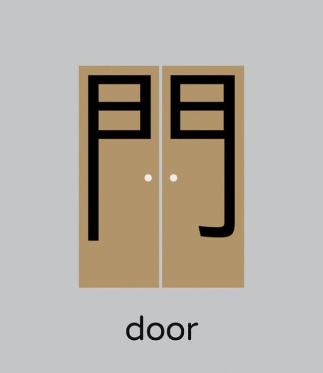 CHINEASY DOOR