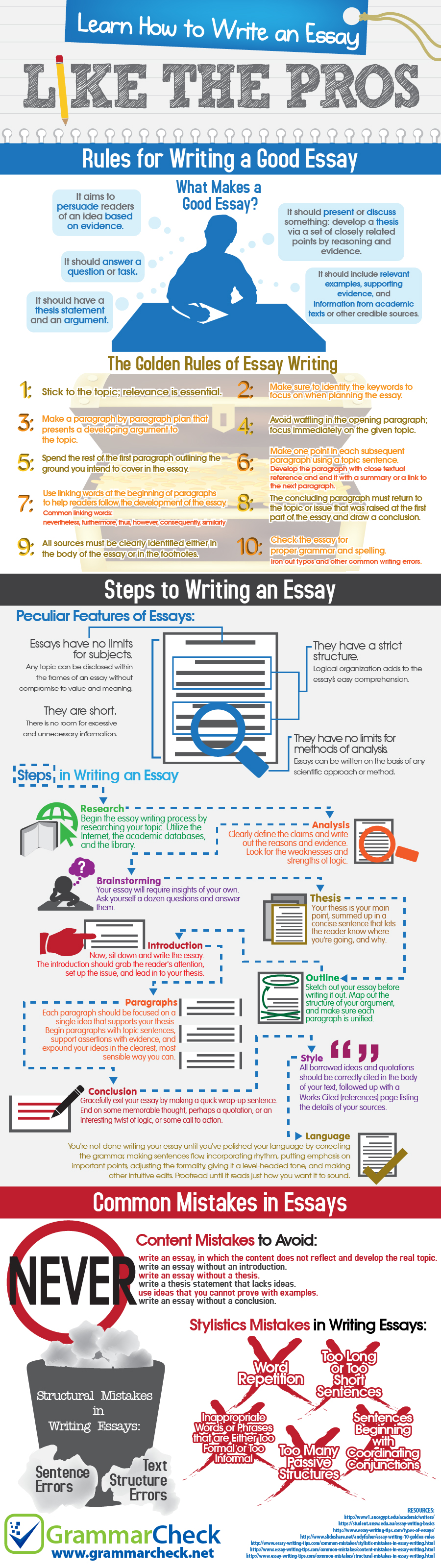 What are the rules for writing a discursive essay please help 2morrow is exam.?