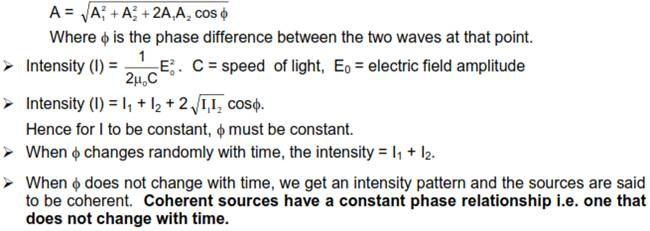 CBSE Class 12 Physics Notes: Wave Optics – Huygen's Theory and Introduction to Interference