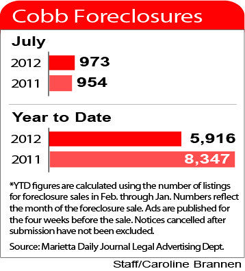 V26_06_15_12_Cobb_Foreclosures_clr