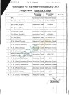 Hansraj College Admissions 2012 : Cut Off