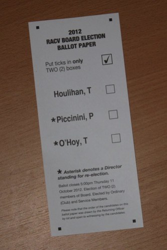 Ballot paper for the 2012 RACV Board election