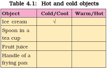 NCERT Class VII Science Chapter 4 Heat Image by AglaSem