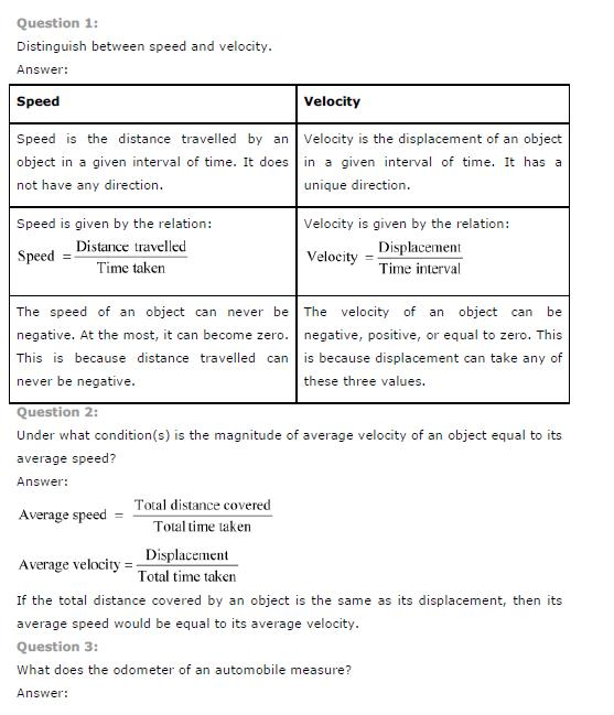 NCERT Solutions for Class 9th Science Chapter 8