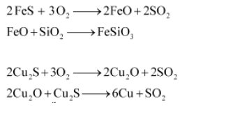 NCERT Solutions for Class 12th Chemistry Chapter 6 General Principles and Processes of Isolation of Elements Image by AglaSem