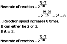 CBSE Class 12 Chemistry Notes: Chemical Kinetics   Factors Affecting the Rate of Reaction