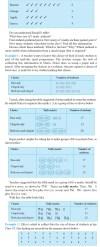 NCERT Class VI Mathematics Chapter 9 Data Handling Image by AglaSem