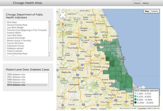 Chicago Health Atlas With Diabetes Info