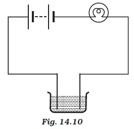 NCERT Class VIII Science Chapter 14 Cheamical Effects of Electrical Current