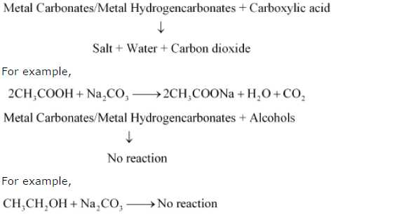 NCERT Solutions for Class 10th Science: Chapter 4 Carbon and its Compounds Image by AglaSem