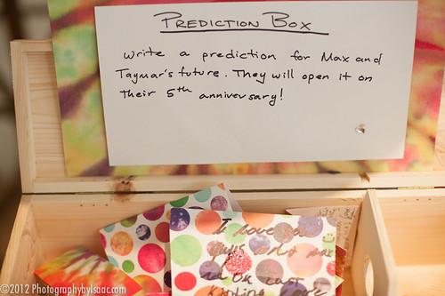 Our prediction box.