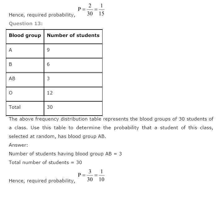 NCERT Solutions for Class 9th Maths: Chapter 15 Probability