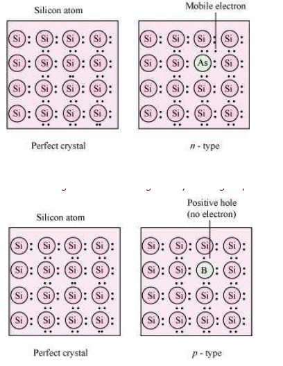 NCERT Solutions for Class 12th Chemistry Chapter 1 The Solid State Image by AglaSem