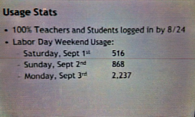 Pearson is tracking your kids on the Weekends and Holidays.
