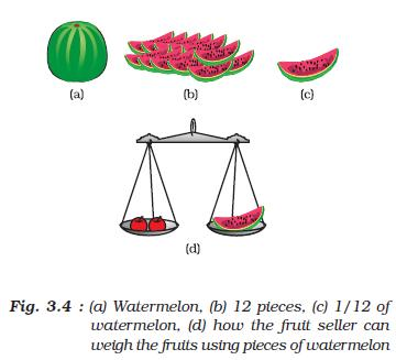 NCERT Class IX Science Chapter 3 Atoms and Molecules Image by AglaSem