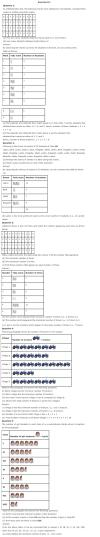 NCERT Solutions for Class 6th Maths: Chapter 9   Data Handling