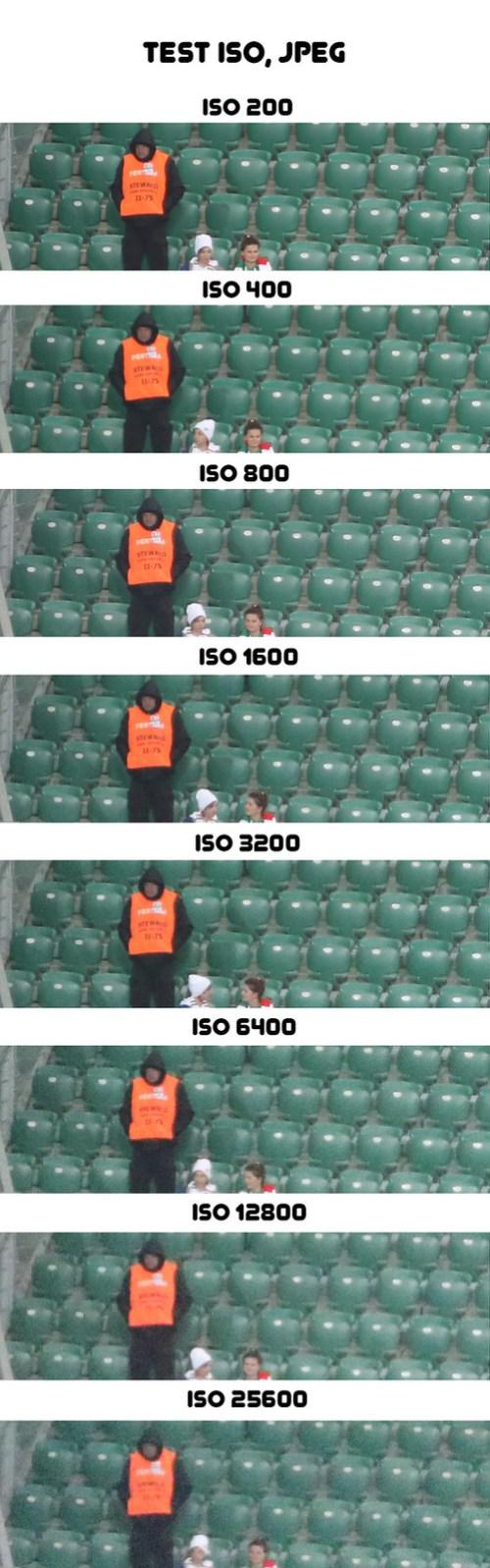 Canon EOS 7D Mark II - test ISO