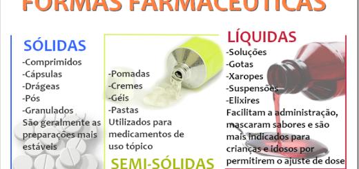 formas-farmaceuticas