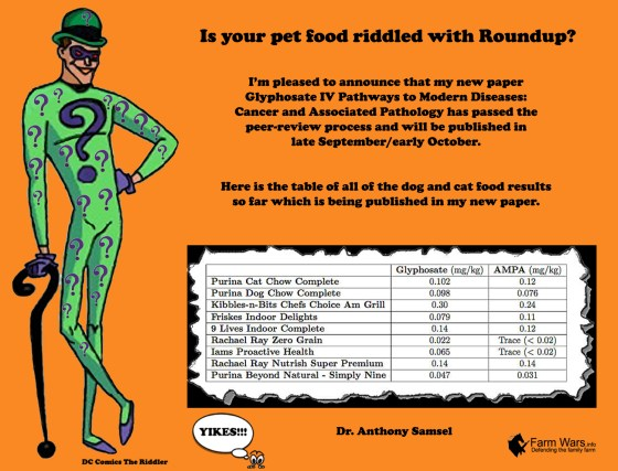 Riddled with Roundup