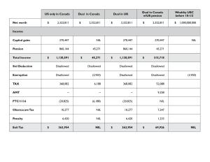 Exit tax chart_final