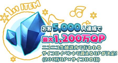 連動キャンペーン報酬01