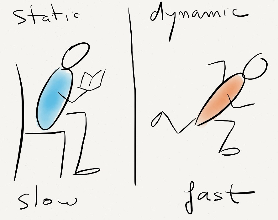 Static VS Dynamic