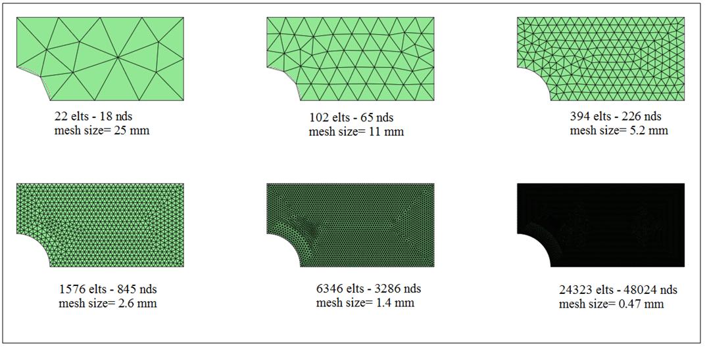 plate mesh sizes