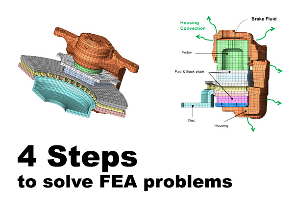4 essential steps to solve FEA problems like a pro