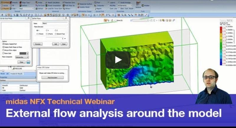 Simulate External flow around a model