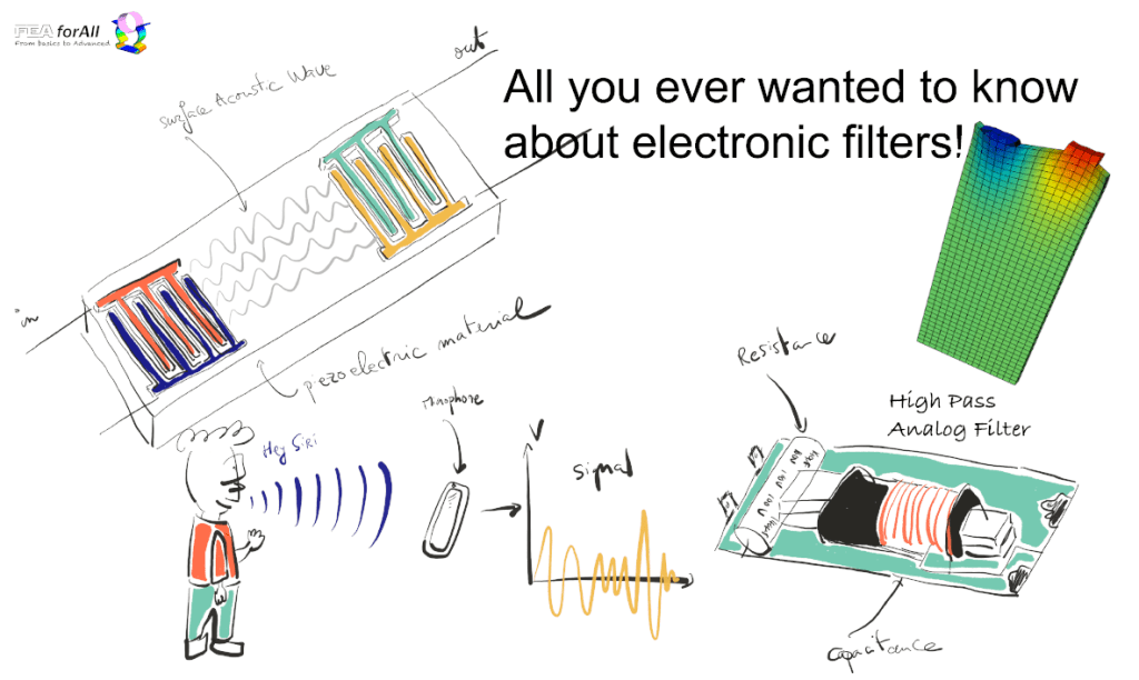 All the things you always wanted to know about electronic filters