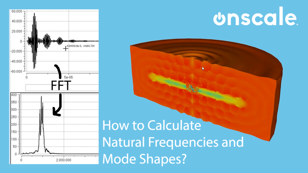 How to calculate Natural frequencies and mode shapes of a PZT Disc in OnScale?